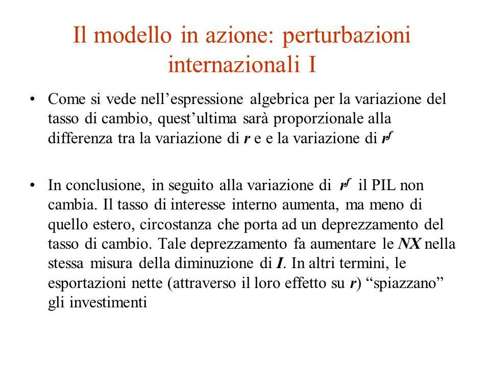 Il modello in azione: perturbazioni internazionali I