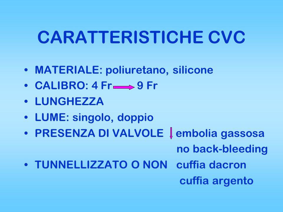 CARATTERISTICHE CVC MATERIALE: poliuretano, silicone