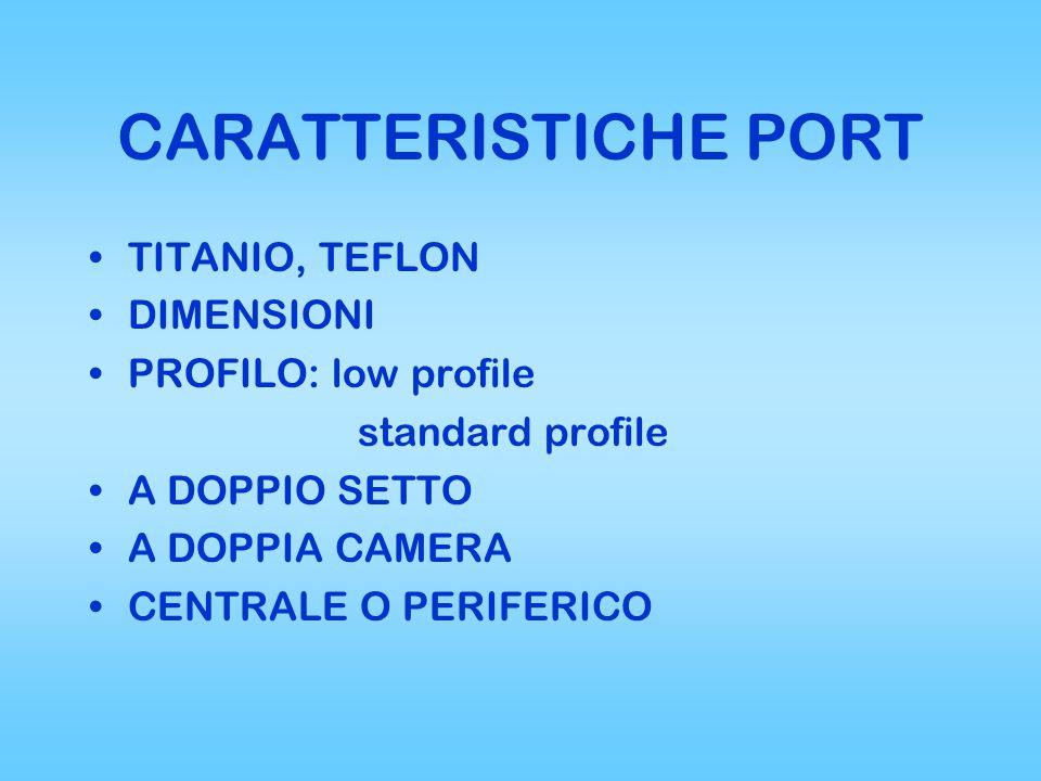 CARATTERISTICHE PORT TITANIO, TEFLON DIMENSIONI PROFILO: low profile