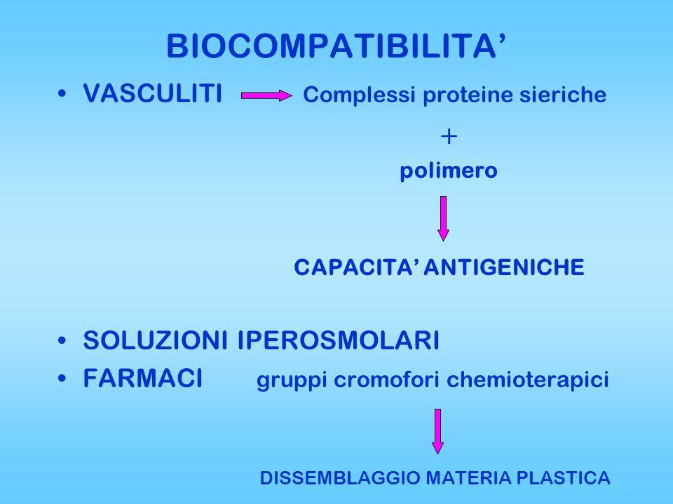 BIOCOMPATIBILITA' VASCULITI Complessi proteine sieriche