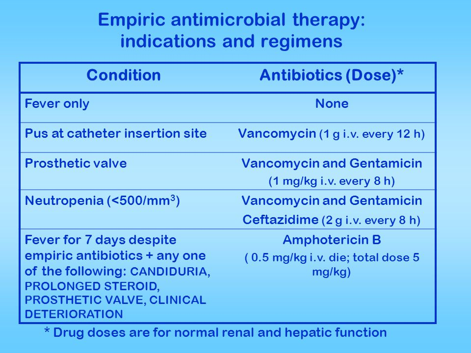 Empiric antimicrobial therapy: indications and regimens