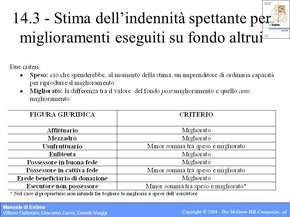 14.3 - Stima dell'indennità spettante per miglioramenti eseguiti su fondo altrui