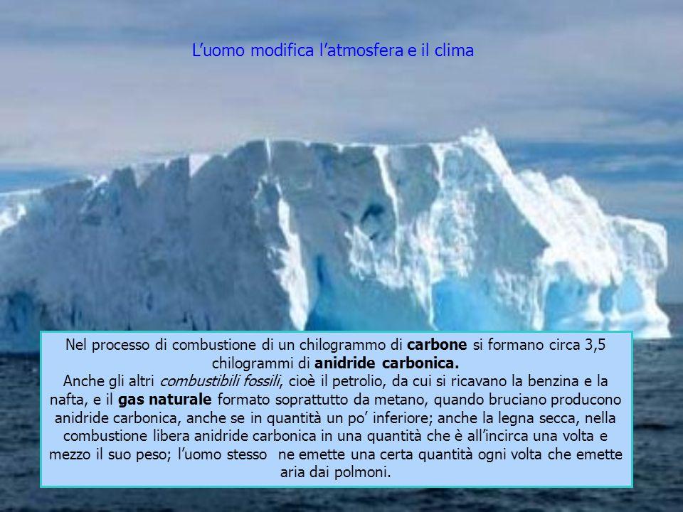 L'uomo modifica l'atmosfera e il clima