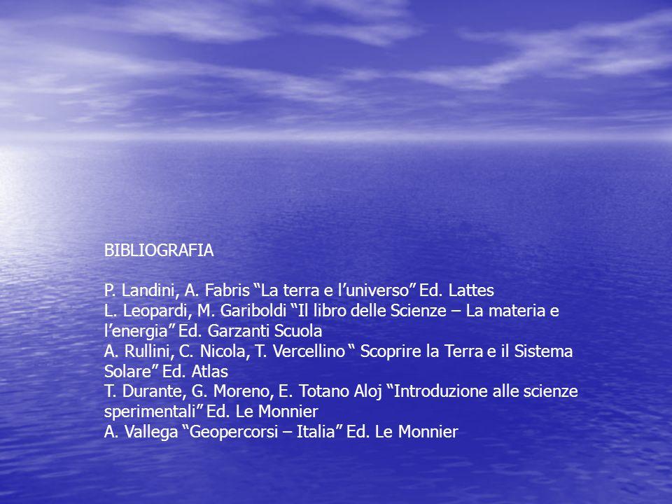 BIBLIOGRAFIA P. Landini, A. Fabris La terra e l'universo Ed. Lattes.