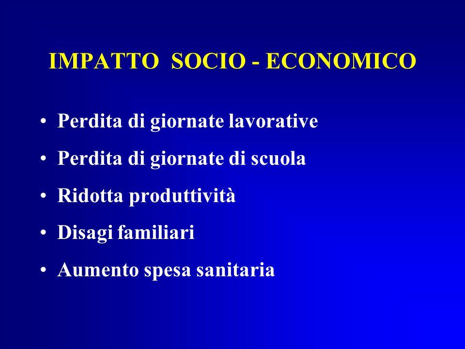IMPATTO SOCIO - ECONOMICO