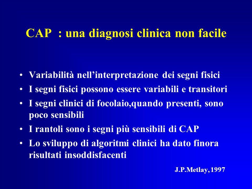 CAP : una diagnosi clinica non facile