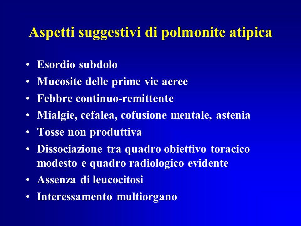 Aspetti suggestivi di polmonite atipica
