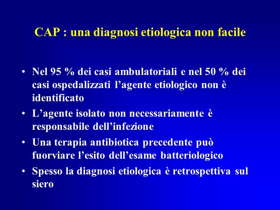 CAP : una diagnosi etiologica non facile