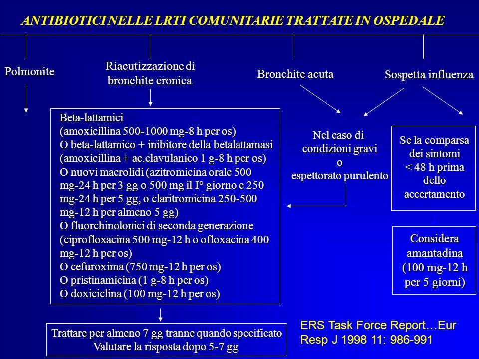 ANTIBIOTICI NELLE LRTI COMUNITARIE TRATTATE IN OSPEDALE