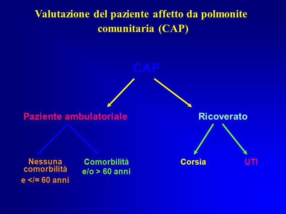 Valutazione del paziente affetto da polmonite