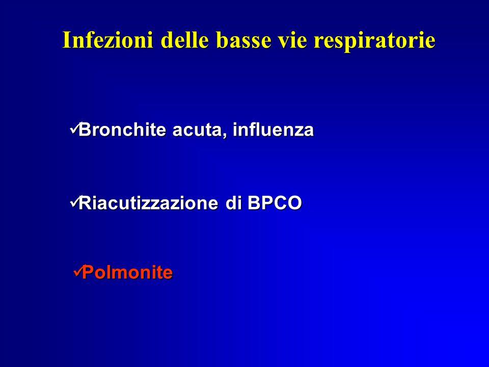 Infezioni delle basse vie respiratorie