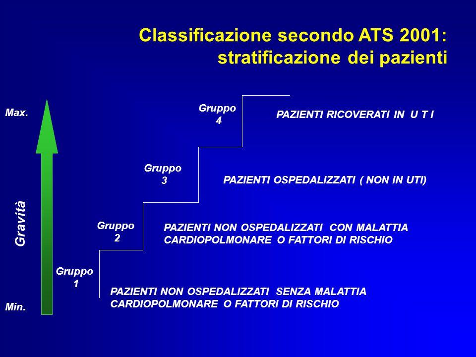 Classificazione secondo ATS 2001: stratificazione dei pazienti