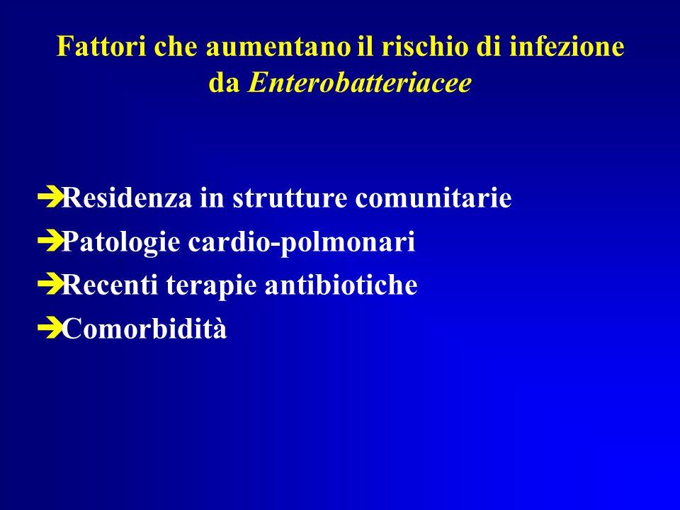 Fattori che aumentano il rischio di infezione da Enterobatteriacee