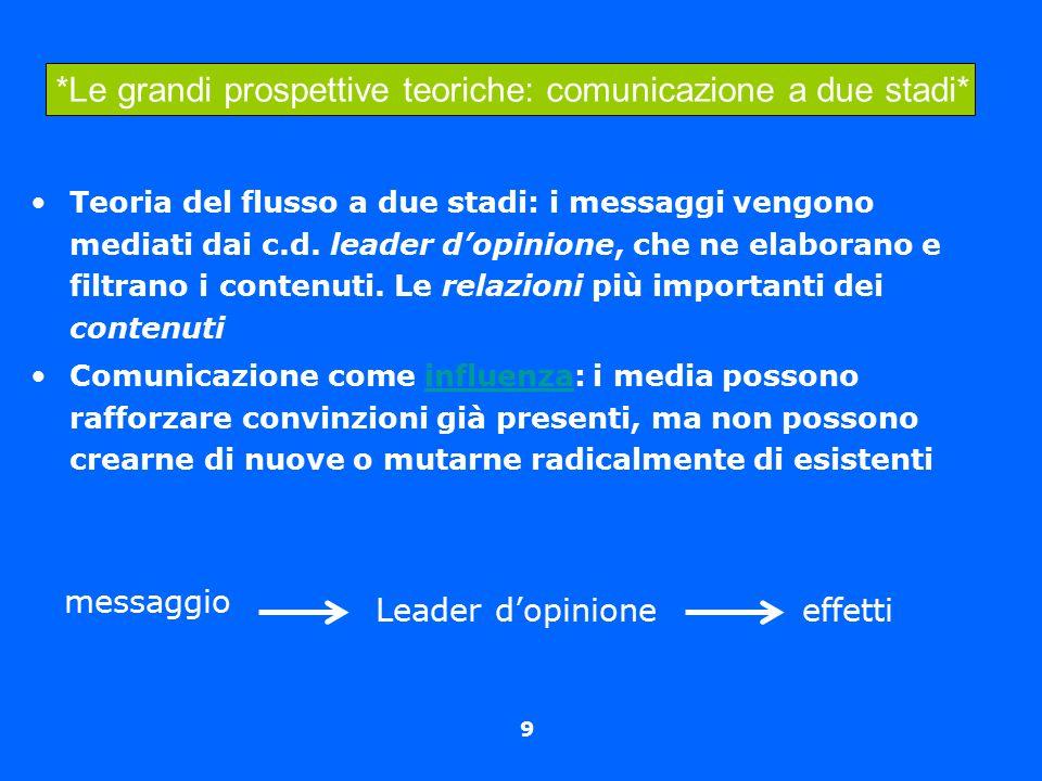 *Le grandi prospettive teoriche: comunicazione a due stadi*