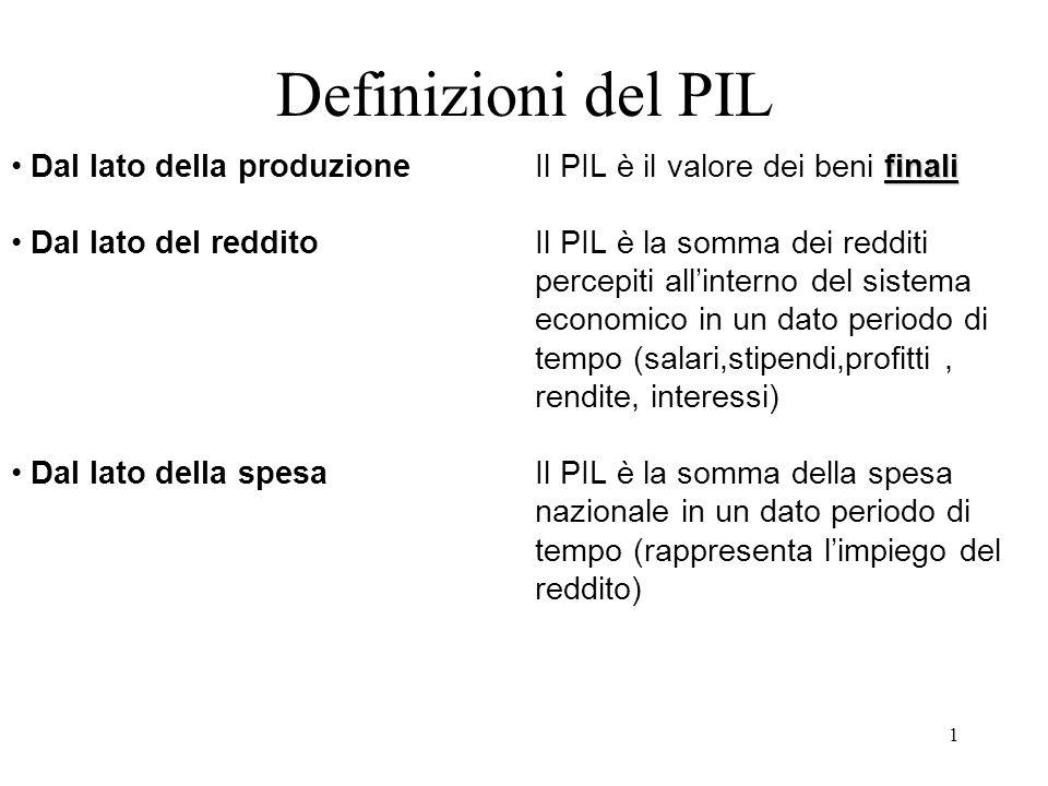 Definizioni del PIL Dal lato della produzione Il PIL è il valore dei beni finali.