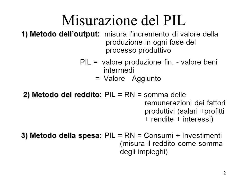 Misurazione del PIL 1) Metodo dell'output: misura l'incremento di valore della produzione in ogni fase del processo produttivo.
