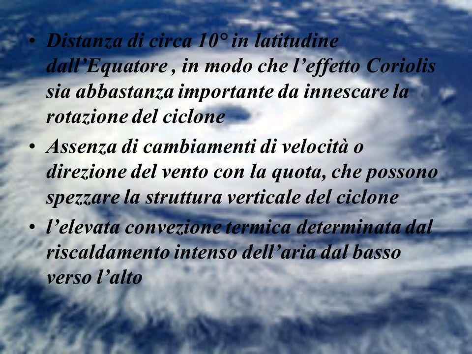 Distanza di circa 10° in latitudine dall'Equatore , in modo che l'effetto Coriolis sia abbastanza importante da innescare la rotazione del ciclone