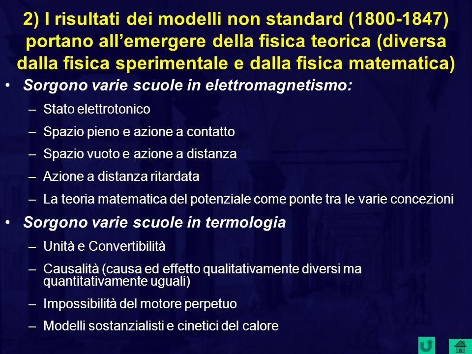 2) I risultati dei modelli non standard (1800-1847) portano all'emergere della fisica teorica (diversa dalla fisica sperimentale e dalla fisica matematica)