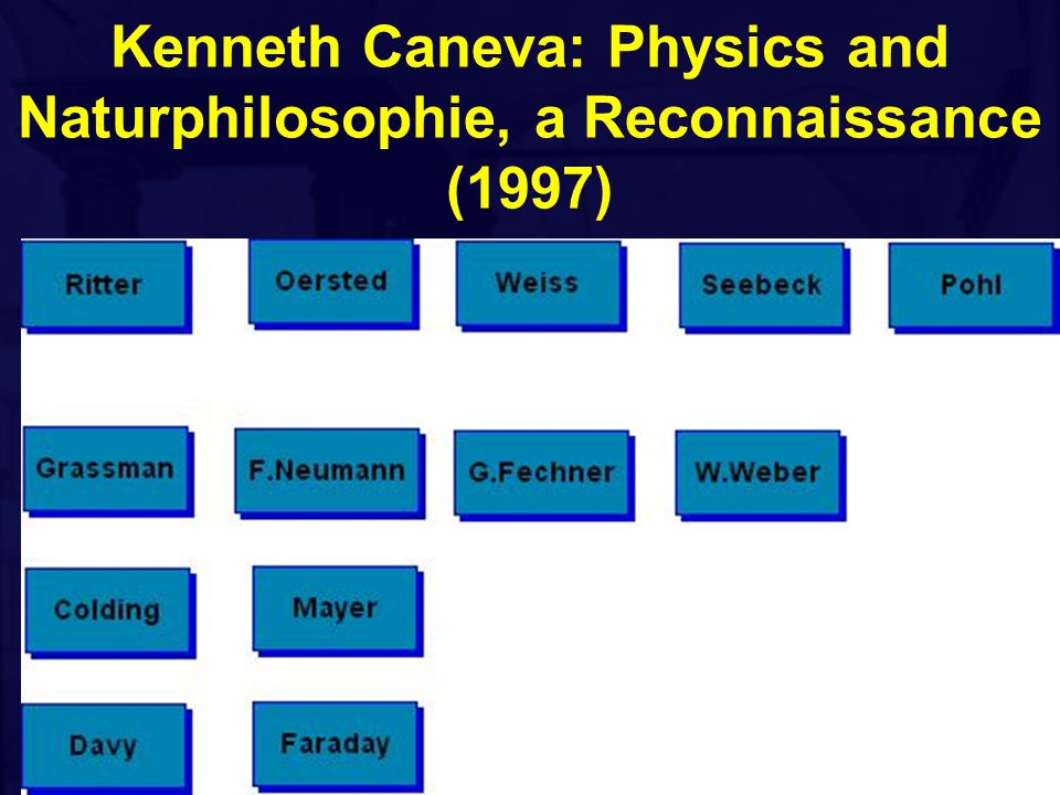 Kenneth Caneva: Physics and Naturphilosophie, a Reconnaissance (1997)