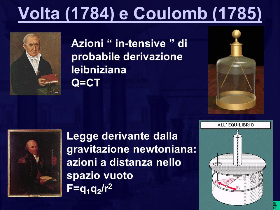 Volta (1784) e Coulomb (1785) Azioni in-tensive di probabile derivazione leibniziana. Q=CT. Legge derivante dalla gravitazione newtoniana: