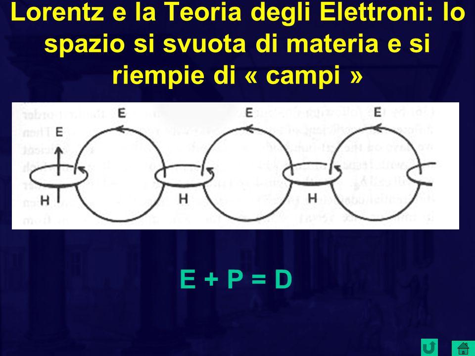 Lorentz e la Teoria degli Elettroni: lo spazio si svuota di materia e si riempie di « campi »