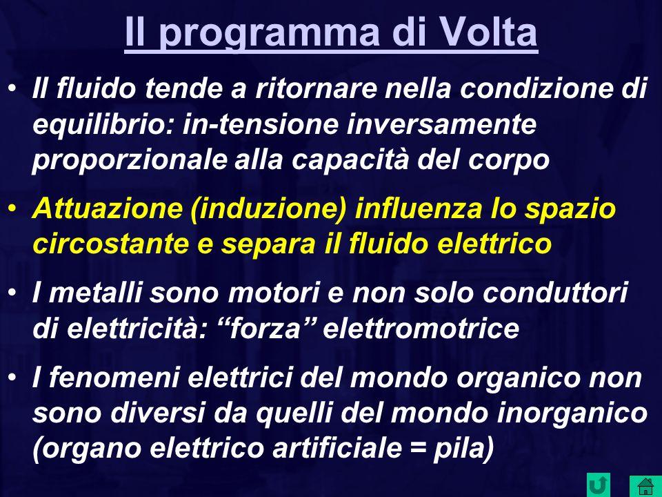 Il programma di Volta Il fluido tende a ritornare nella condizione di equilibrio: in-tensione inversamente proporzionale alla capacità del corpo.