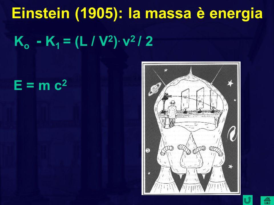 Einstein (1905): la massa è energia