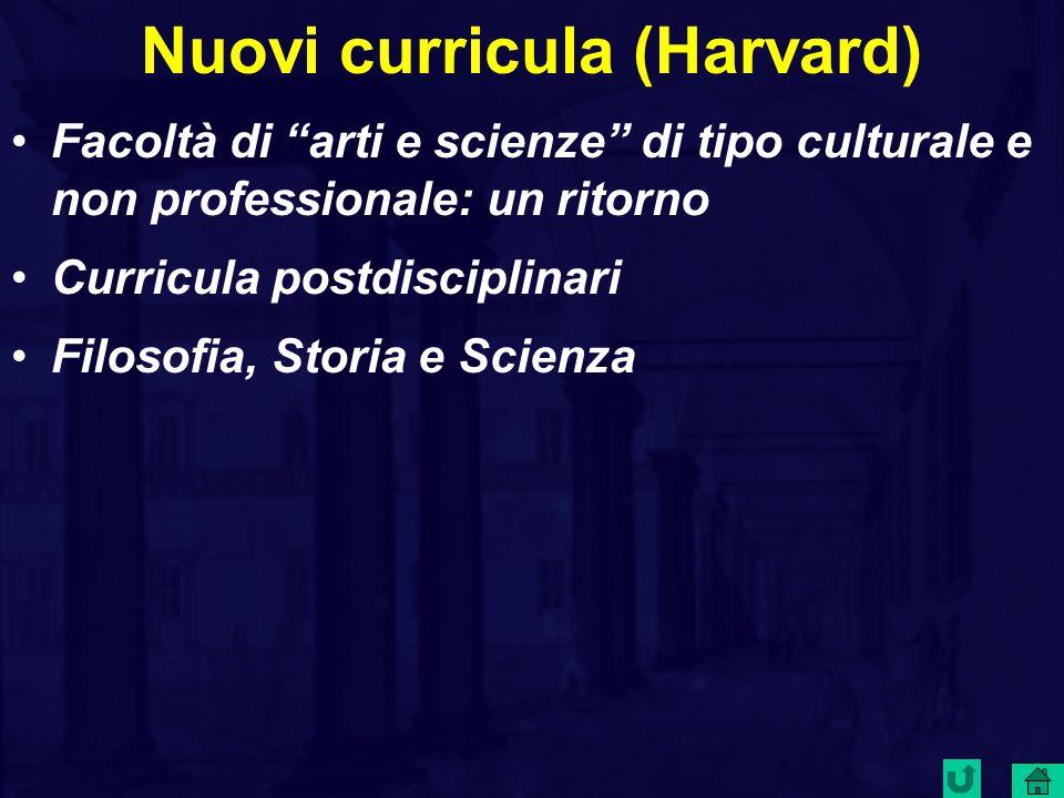 Nuovi curricula (Harvard)