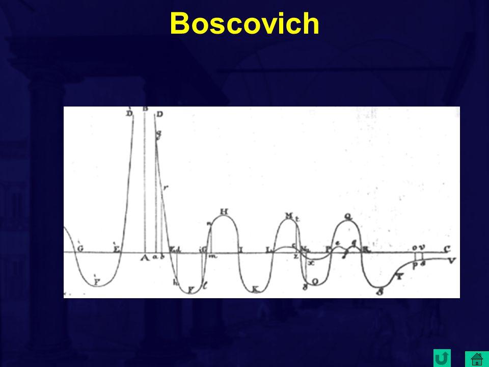 Boscovich