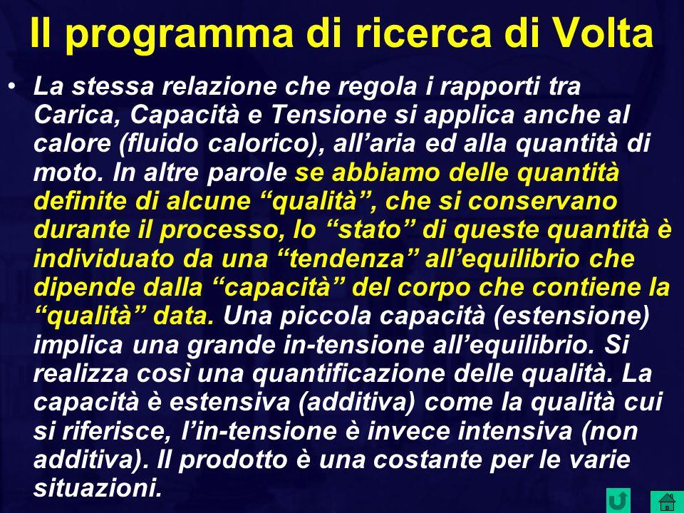 Il programma di ricerca di Volta
