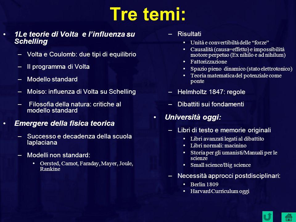 Tre temi: 1Le teorie di Volta e l'influenza su Schelling