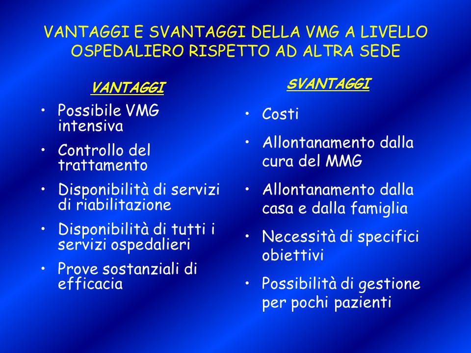 Possibile VMG intensiva Controllo del trattamento