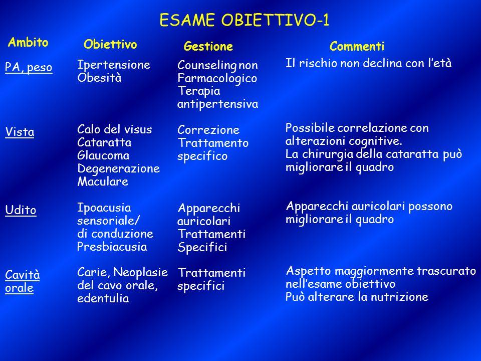 ESAME OBIETTIVO-1 Ambito Obiettivo Gestione Commenti Ipertensione