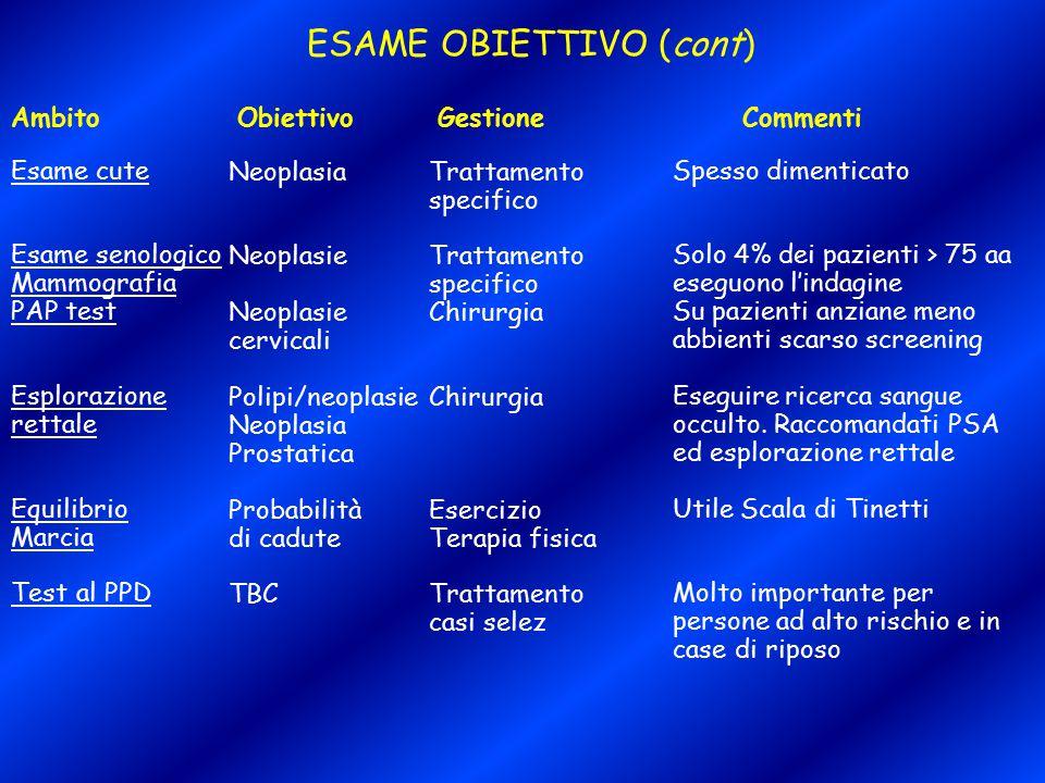 ESAME OBIETTIVO (cont)