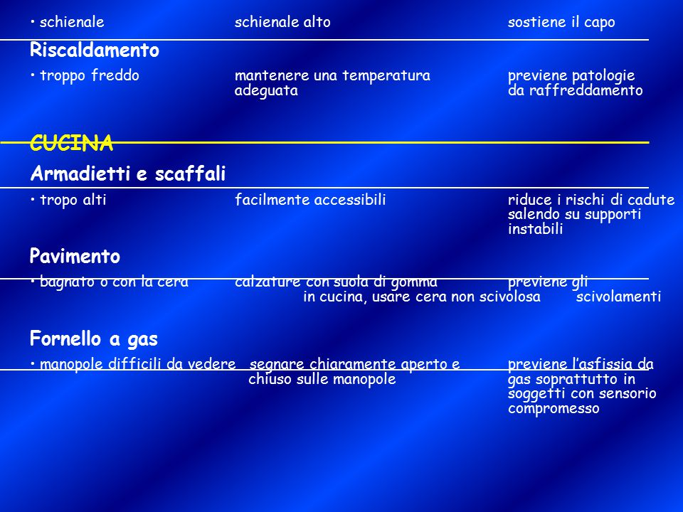 Valutazione multidimensionale geriatrica vmg ppt video - Rischi in cucina ppt ...