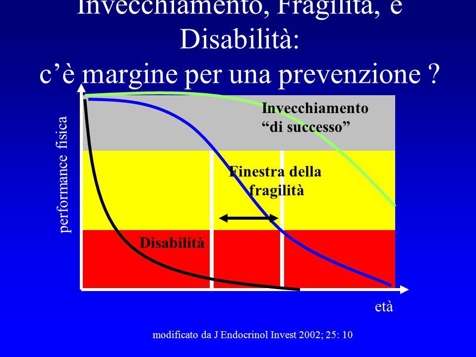 Invecchiamento, Fragilità, e Disabilità: c'è margine per una prevenzione
