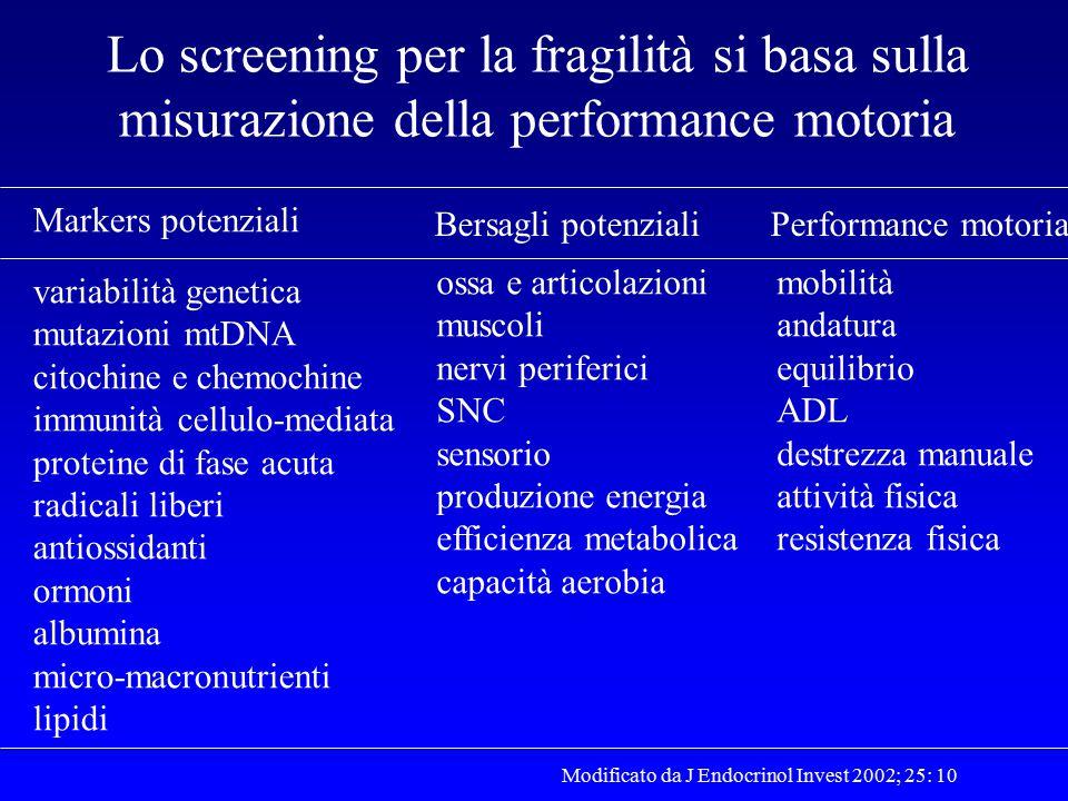 Lo screening per la fragilità si basa sulla misurazione della performance motoria