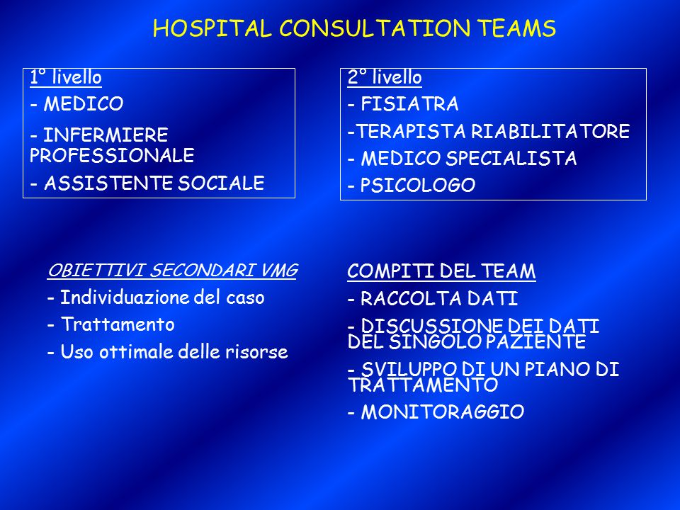 HOSPITAL CONSULTATION TEAMS