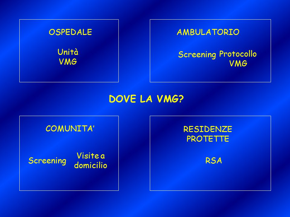 DOVE LA VMG OSPEDALE AMBULATORIO Unità VMG Screening Protocollo VMG