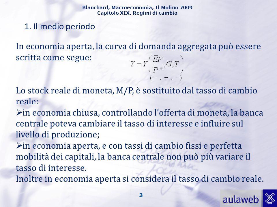 1. Il medio periodo In economia aperta, la curva di domanda aggregata può essere scritta come segue: