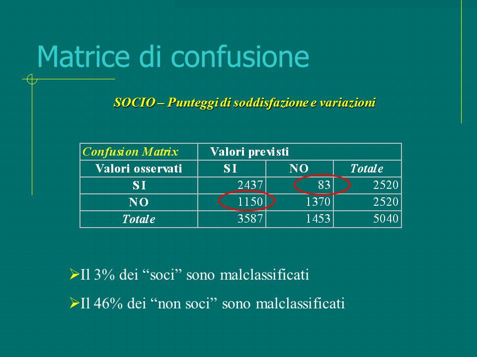SOCIO – Punteggi di soddisfazione e variazioni