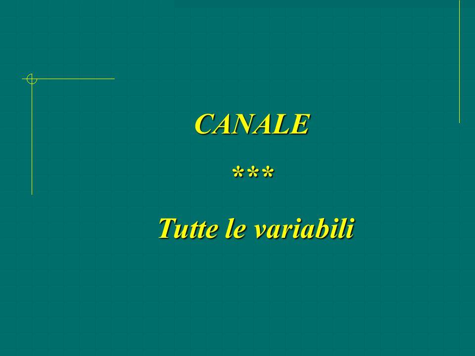 CANALE *** Tutte le variabili