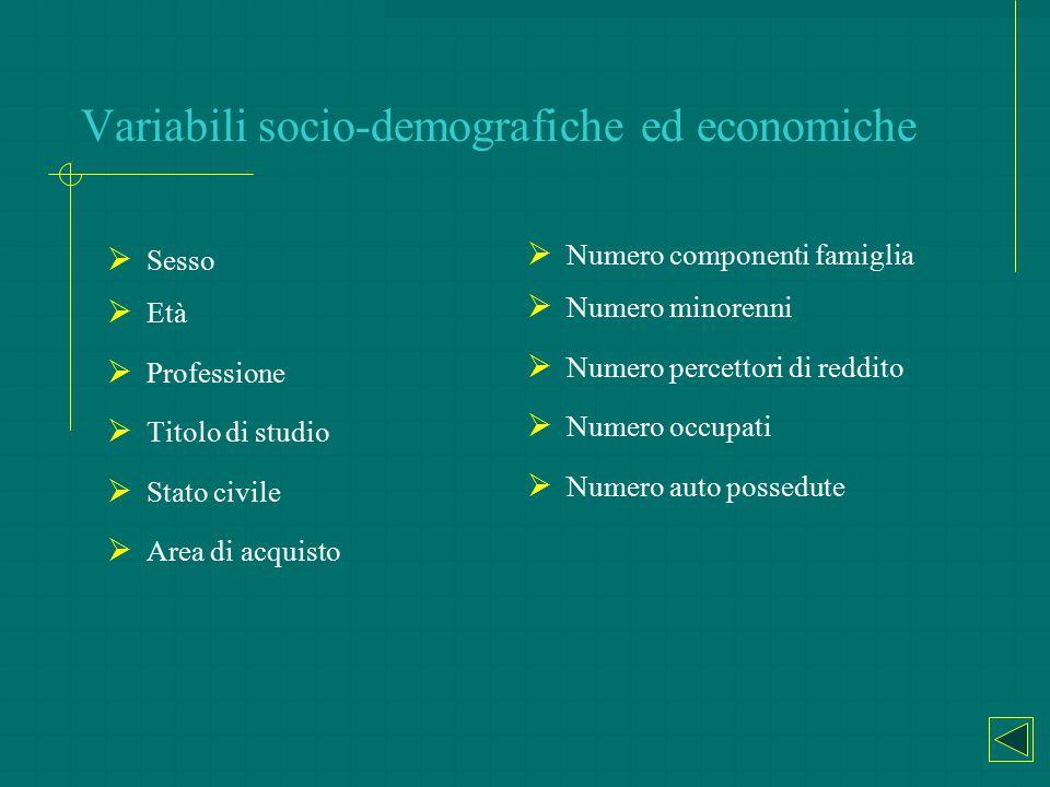 Variabili socio-demografiche ed economiche