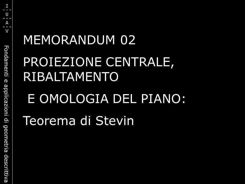 MEMORANDUM 02 PROIEZIONE CENTRALE, RIBALTAMENTO E OMOLOGIA DEL PIANO: Teorema di Stevin