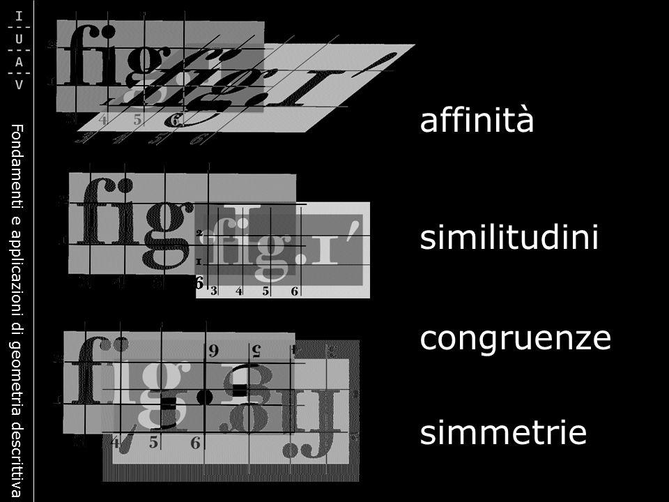 affinità similitudini congruenze simmetrie