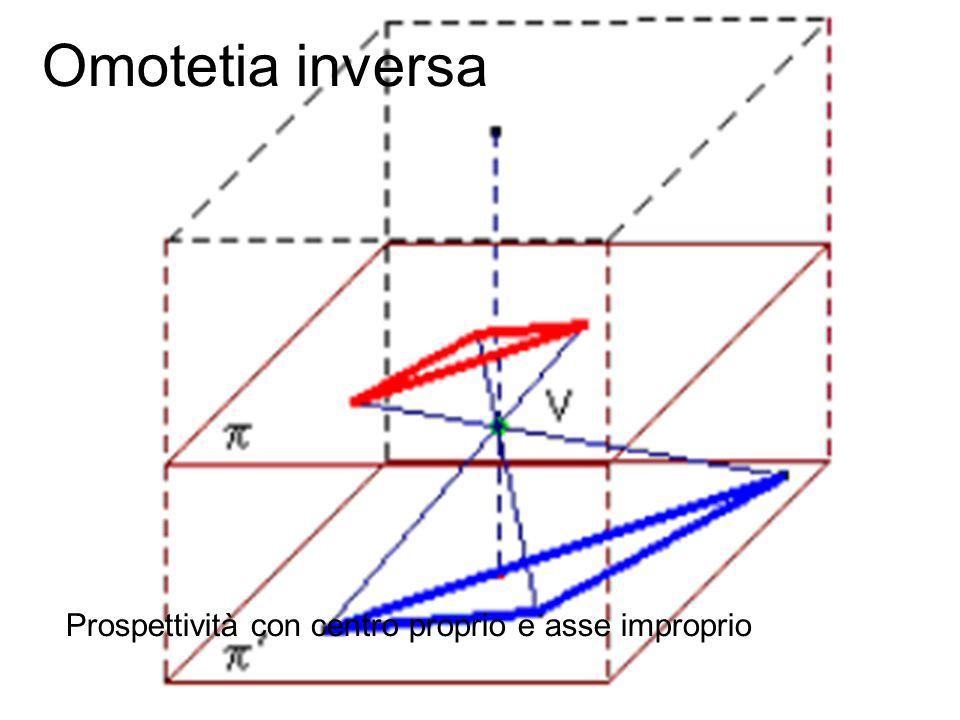 Omotetia inversa Prospettività con centro proprio e asse improprio