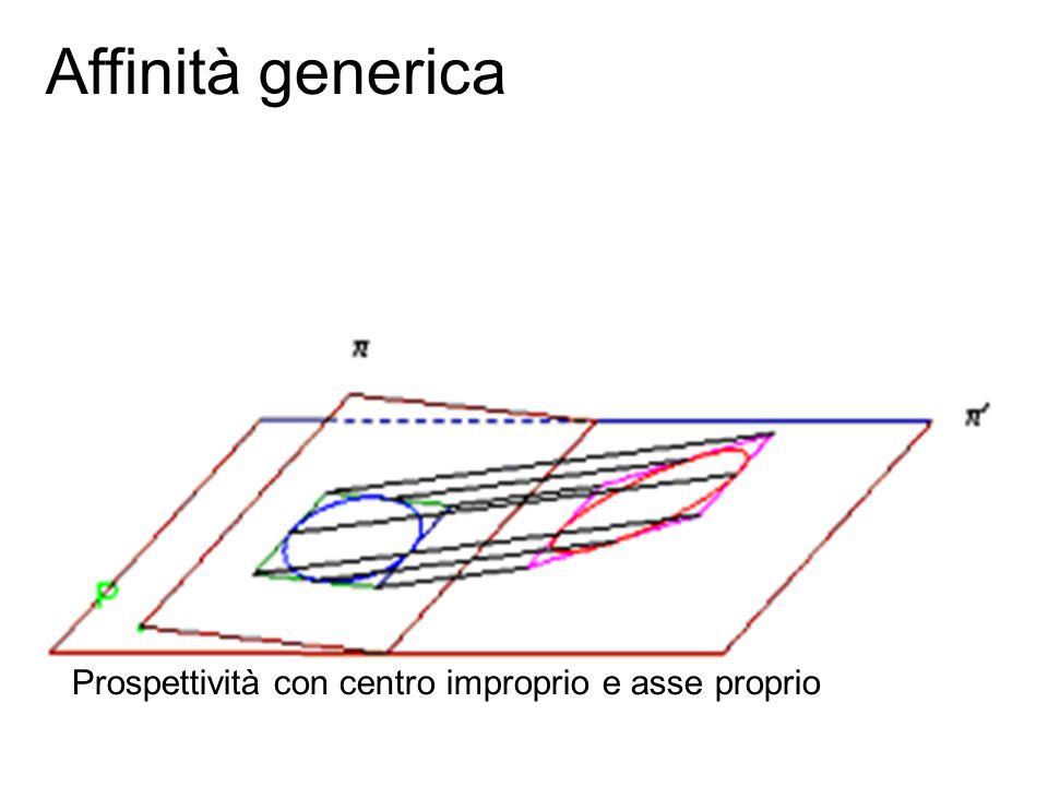Affinità generica Prospettività con centro improprio e asse proprio
