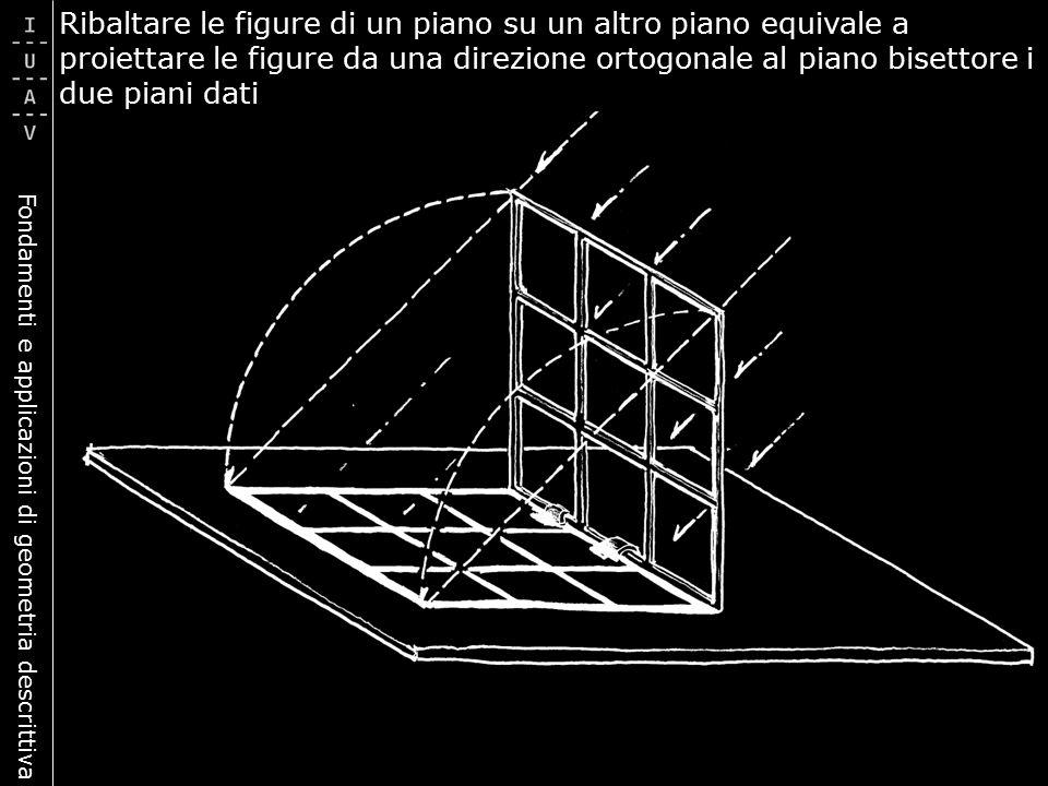 Ribaltare le figure di un piano su un altro piano equivale a proiettare le figure da una direzione ortogonale al piano bisettore i due piani dati
