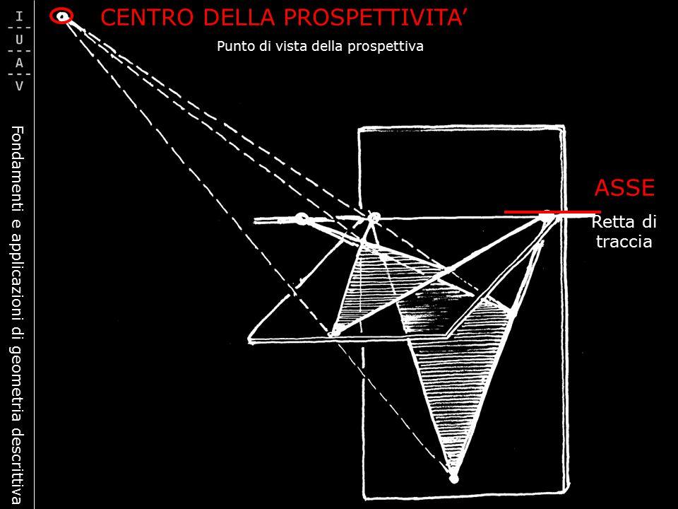 Punto di vista della prospettiva