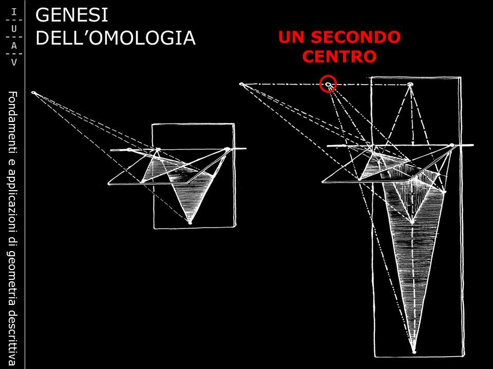 GENESI DELL'OMOLOGIA UN SECONDO CENTRO